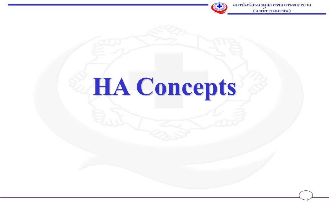 2 HA Concepts
