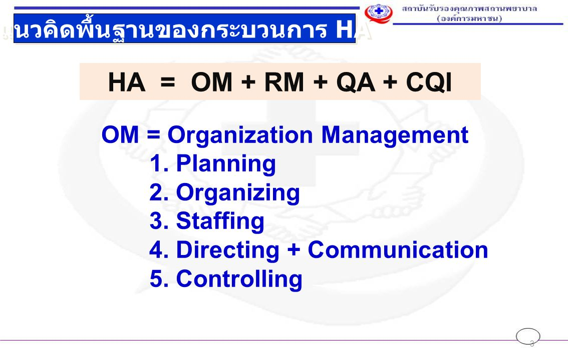 3 แนวคิดพื้นฐานของกระบวนการ HA OM = Organization Management 1.