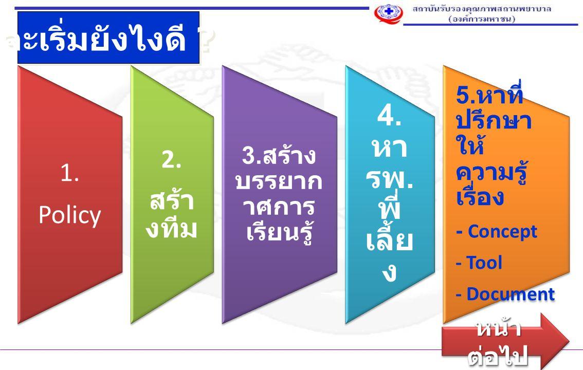 7 จะเริ่มยังไงดี . 1. Policy 2. สร้า งทีม 3. สร้าง บรรยาก าศการ เรียนรู้ 4.