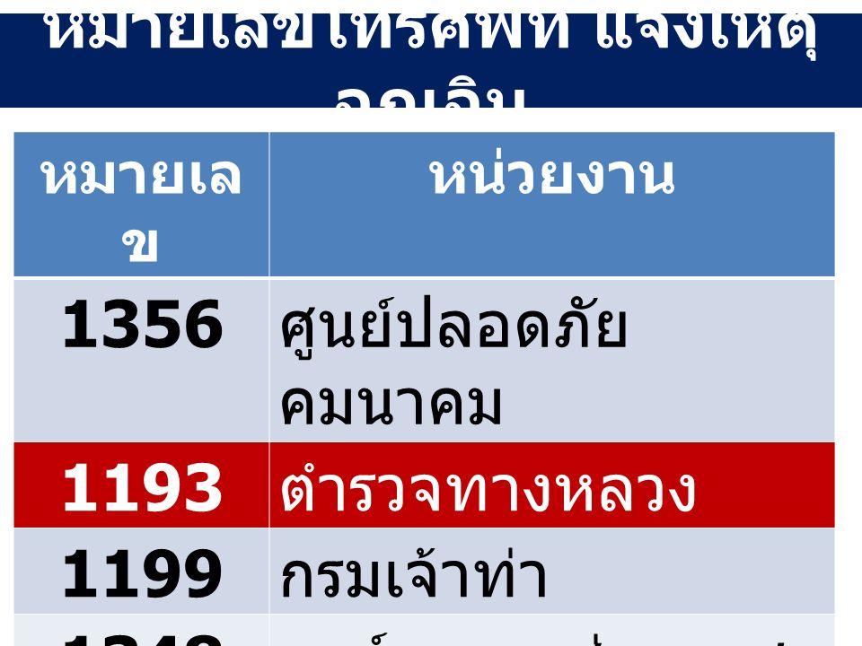 หมายเลขโทรศัพท์ แจ้งเหตุ ฉุกเฉิน หมายเล ข หน่วยงาน 1356 ศูนย์ปลอดภัย คมนาคม 1193 ตำรวจทางหลวง 1199 กรมเจ้าท่า 1348 องค์การขนส่งมวลชน กรุงเทพ 1490 บริษ