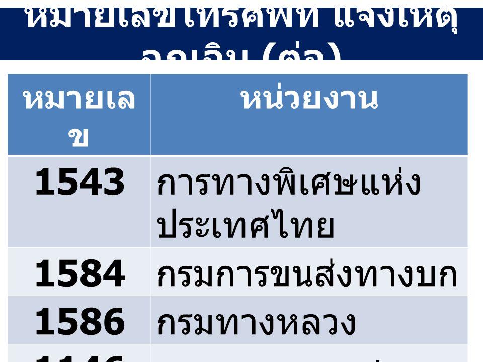 หมายเลขโทรศัพท์ แจ้งเหตุ ฉุกเฉิน ( ต่อ ) หมายเล ข หน่วยงาน 1543 การทางพิเศษแห่ง ประเทศไทย 1584 กรมการขนส่งทางบก 1586 กรมทางหลวง 1146 กรมทางหลวงชนบท 1690 การรถไฟแห่ง ประเทศไทย