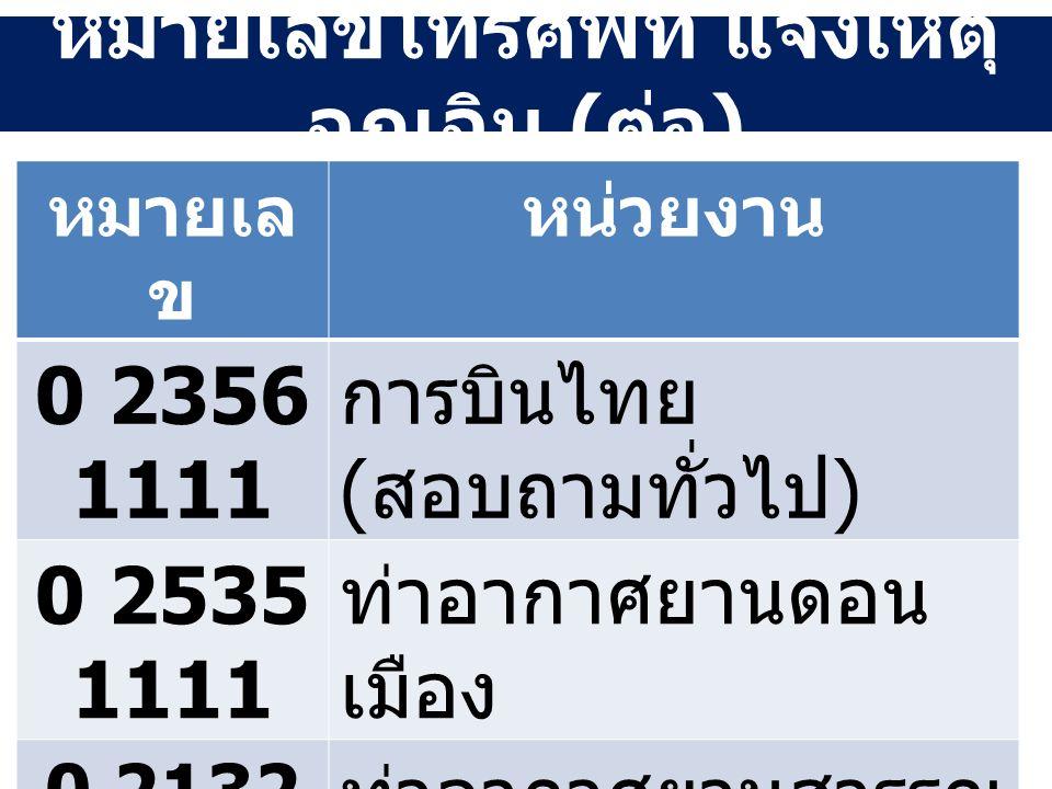 หมายเลขโทรศัพท์ แจ้งเหตุ ฉุกเฉิน ( ต่อ ) หมายเล ข หน่วยงาน 0 2356 1111 การบินไทย ( สอบถามทั่วไป ) 0 2535 1111 ท่าอากาศยานดอน เมือง 0 2132 1111-2 ท่าอากาศยานสุวรรณ ภูมิ 1197 ศูนย์ควบคุม การจราจร 1155 ตำรวจท่องเที่ยว