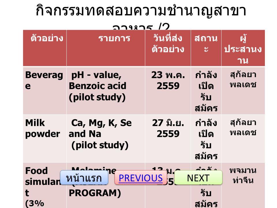 กิจกรรมทดสอบความชำนาญสาขา อาหาร /2 ตัวอย่างรายการ วันที่ส่ง ตัวอย่าง สถาน ะ ผู้ ประสานง าน Beverag e pH - value, Benzoic acid (pilot study) 23 พ.