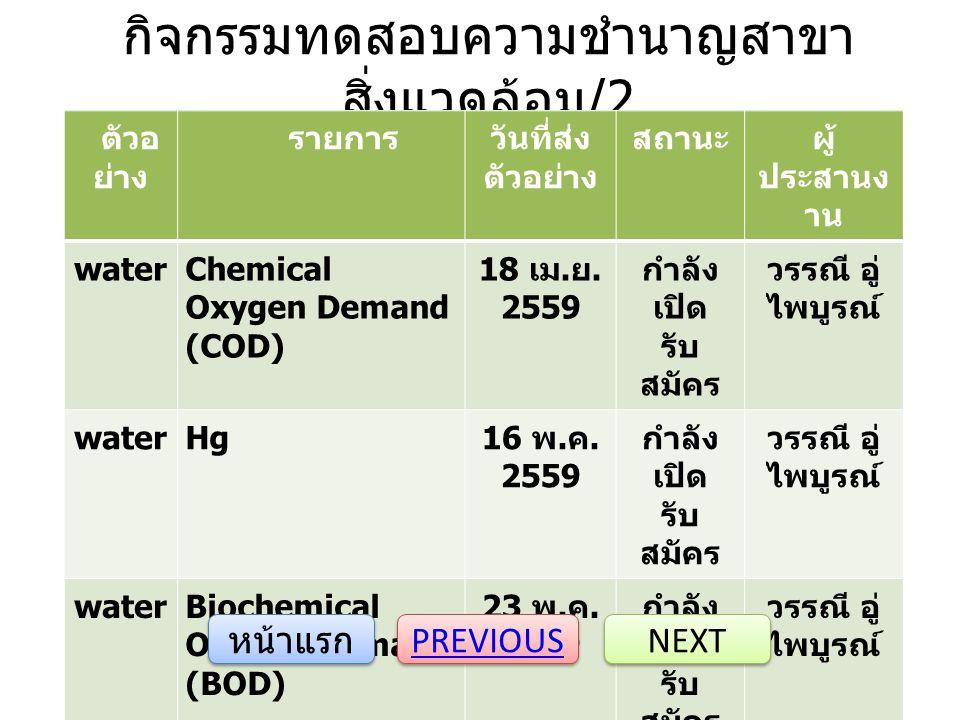 กิจกรรมทดสอบความชำนาญสาขา สิ่งแวดล้อม /2 ตัวอ ย่าง รายการวันที่ส่ง ตัวอย่าง สถานะผู้ ประสานง าน waterChemical Oxygen Demand (COD) 18 เม. ย. 2559 กำลัง