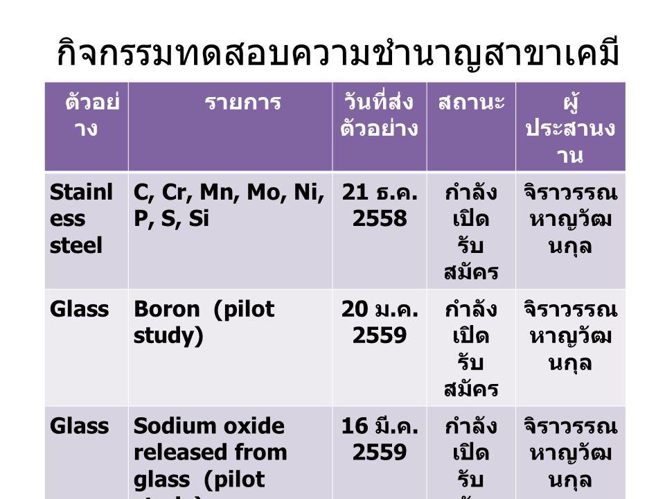 กิจกรรมทดสอบความชำนาญสาขาเคมี ตัวอย่ าง รายการวันที่ส่ง ตัวอย่าง สถานะผู้ ประสานง าน Stainl ess steel C, Cr, Mn, Mo, Ni, P, S, Si 21 ธ. ค. 2558 กำลัง