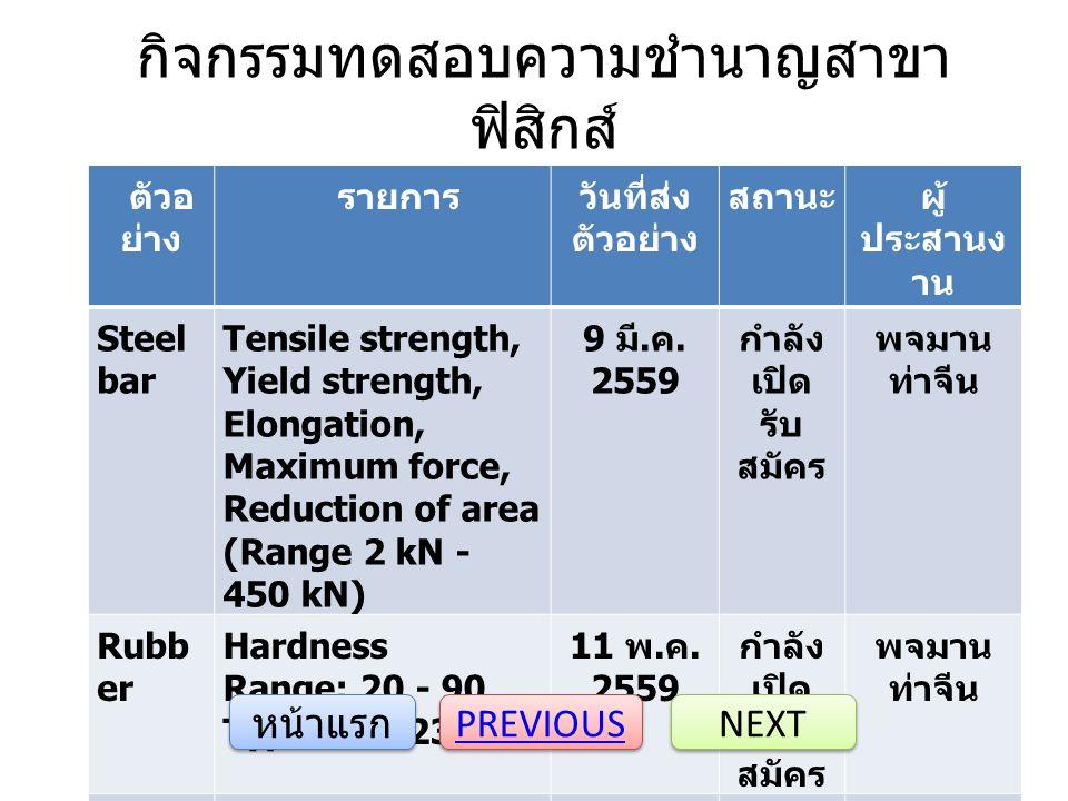 กิจกรรมทดสอบความชำนาญสาขา ฟิสิกส์ ตัวอ ย่าง รายการ วันที่ส่ง ตัวอย่าง สถานะผู้ ประสานง าน Steel bar Tensile strength, Yield strength, Elongation, Maximum force, Reduction of area (Range 2 kN - 450 kN) 9 มี.