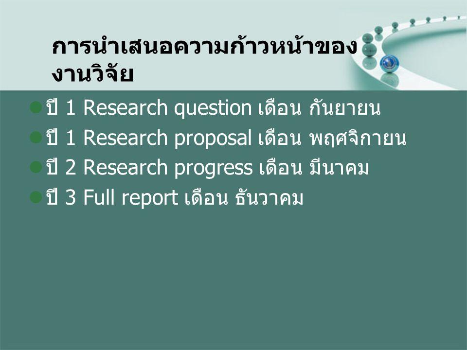 การนำเสนอความก้าวหน้าของ งานวิจัย ปี 1 Research question เดือน กันยายน ปี 1 Research proposal เดือน พฤศจิกายน ปี 2 Research progress เดือน มีนาคม ปี 3