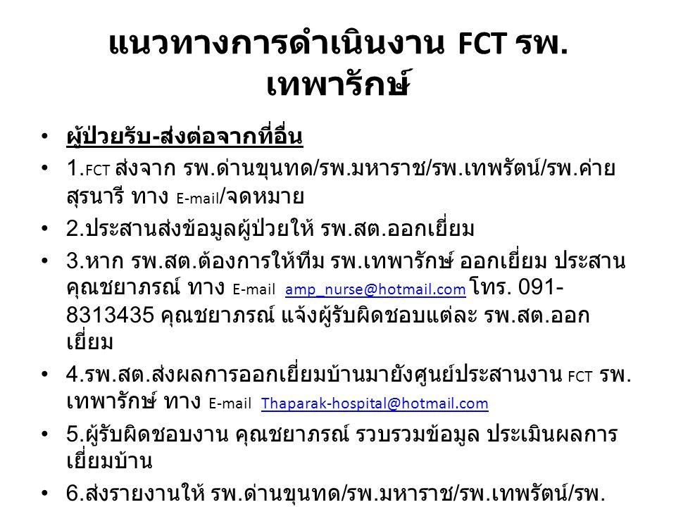 แนวทางการดำเนินงาน FCT รพ. เทพารักษ์ ผู้ป่วยรับ - ส่งต่อจากที่อื่น 1.