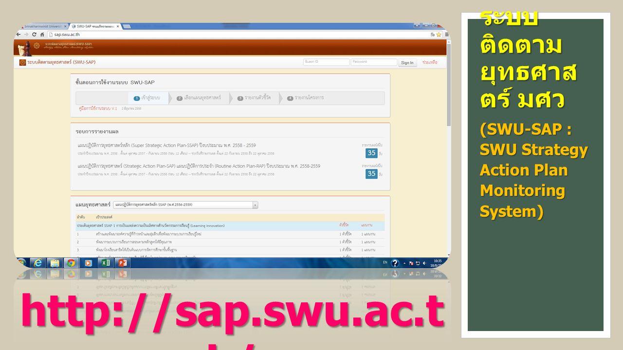 ระบบ ติดตาม ยุทธศาส ตร์ มศว (SWU-SAP : SWU Strategy Action Plan Monitoring System) http://sap.swu.ac.t h/