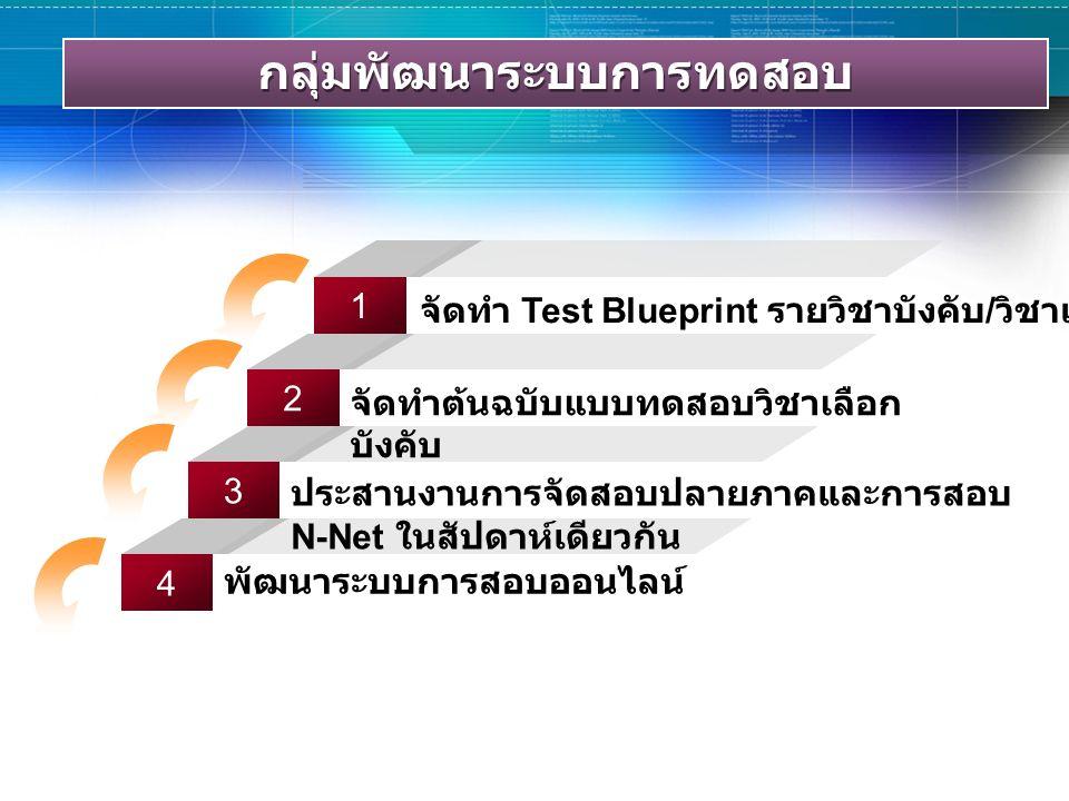 1 2 3 4 กลุ่มพัฒนาระบบการทดสอบ จัดทำ Test Blueprint รายวิชาบังคับ / วิชาเลือกบังคับ จัดทำต้นฉบับแบบทดสอบวิชาเลือก บังคับ ประสานงานการจัดสอบปลายภาคและการสอบ N-Net ในสัปดาห์เดียวกัน พัฒนาระบบการสอบออนไลน์