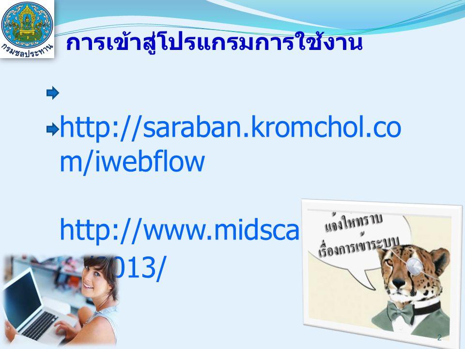 http://saraban.kromchol.co m/iwebflow http://www.midscaleoff3.co m/2013/ การเข้าสู่โปรแกรมการใช้งาน 2