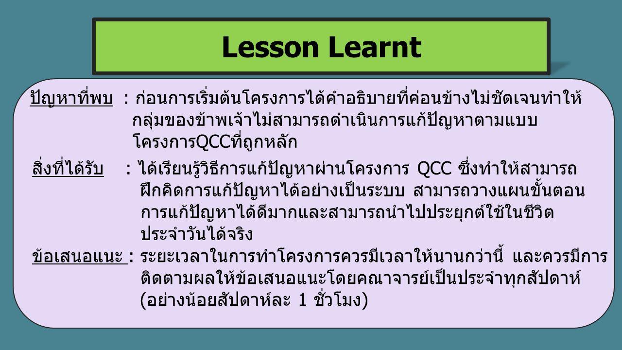 Lesson Learnt ปัญหาที่พบ : ก่อนการเริ่มต้นโครงการได้คำอธิบายที่ค่อนข้างไม่ชัดเจนทำให้ กลุ่มของข้าพเจ้าไม่สามารถดำเนินการแก้ปัญหาตามแบบ โครงการQCCที่ถู