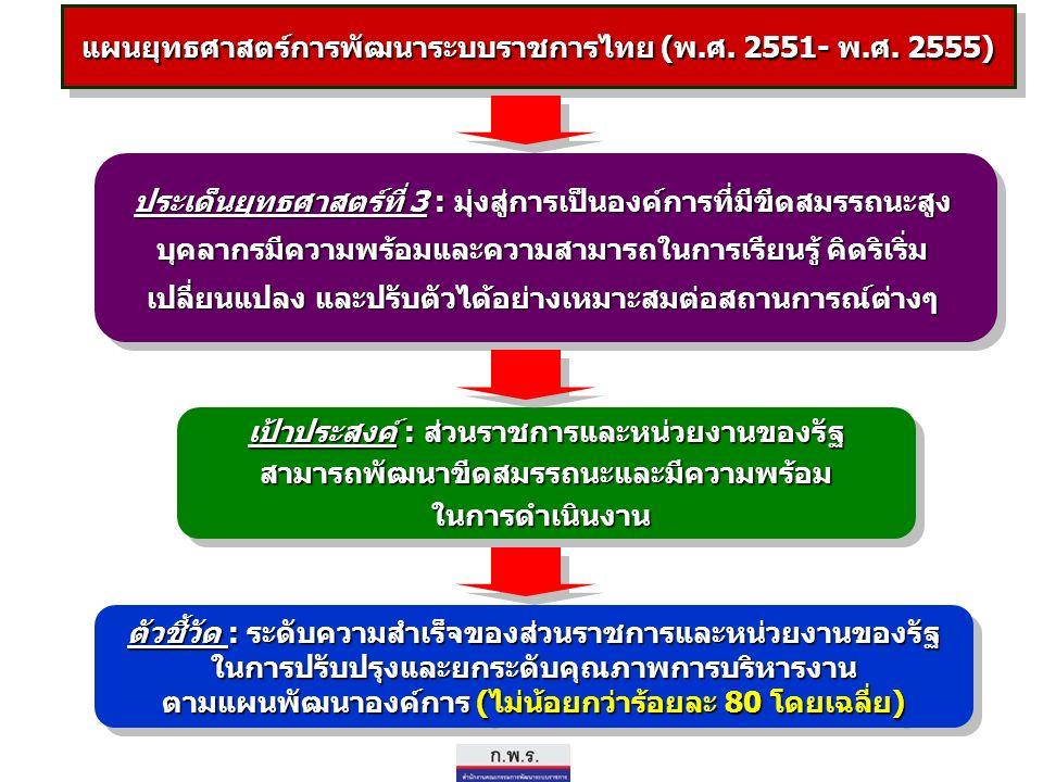 แผนยุทธศาสตร์การพัฒนาระบบราชการไทย (พ.ศ. 2551- พ.ศ.