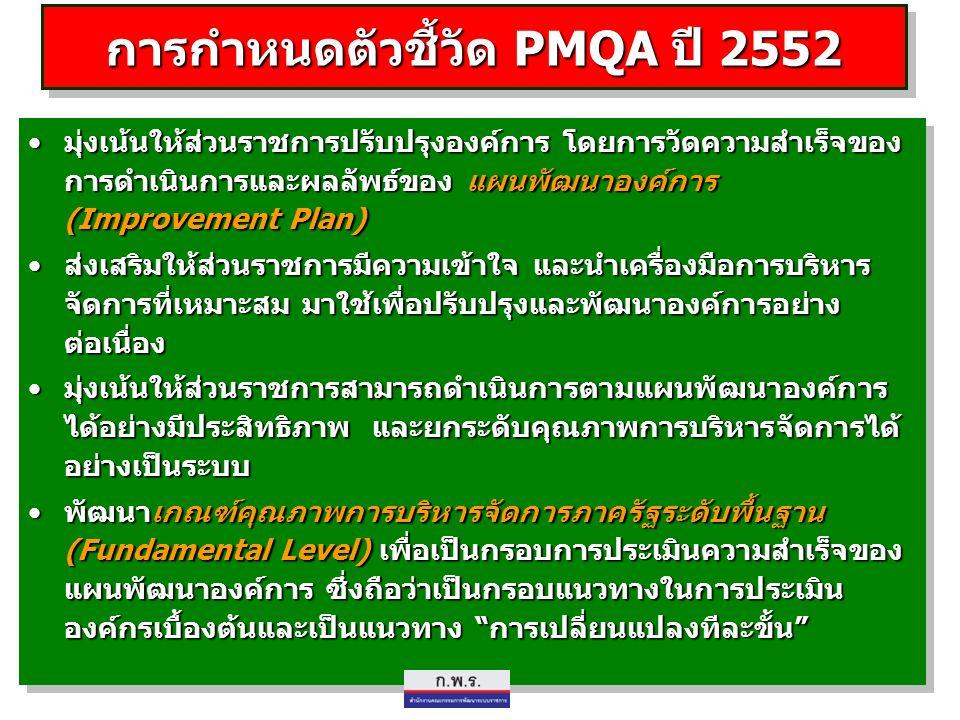 การกำหนดตัวชี้วัด PMQA ปี 2552 มุ่งเน้นให้ส่วนราชการปรับปรุงองค์การ โดยการวัดความสำเร็จของ การดำเนินการและผลลัพธ์ของ แผนพัฒนาองค์การ (Improvement Plan)มุ่งเน้นให้ส่วนราชการปรับปรุงองค์การ โดยการวัดความสำเร็จของ การดำเนินการและผลลัพธ์ของ แผนพัฒนาองค์การ (Improvement Plan) ส่งเสริมให้ส่วนราชการมีความเข้าใจ และนำเครื่องมือการบริหาร จัดการที่เหมาะสม มาใช้เพื่อปรับปรุงและพัฒนาองค์การอย่าง ต่อเนื่องส่งเสริมให้ส่วนราชการมีความเข้าใจ และนำเครื่องมือการบริหาร จัดการที่เหมาะสม มาใช้เพื่อปรับปรุงและพัฒนาองค์การอย่าง ต่อเนื่อง มุ่งเน้นให้ส่วนราชการสามารถดำเนินการตามแผนพัฒนาองค์การ ได้อย่างมีประสิทธิภาพ และยกระดับคุณภาพการบริหารจัดการได้ อย่างเป็นระบบมุ่งเน้นให้ส่วนราชการสามารถดำเนินการตามแผนพัฒนาองค์การ ได้อย่างมีประสิทธิภาพ และยกระดับคุณภาพการบริหารจัดการได้ อย่างเป็นระบบ พัฒนาเกณฑ์คุณภาพการบริหารจัดการภาครัฐระดับพื้นฐาน (Fundamental Level) เพื่อเป็นกรอบการประเมินความสำเร็จของ แผนพัฒนาองค์การ ซึ่งถือว่าเป็นกรอบแนวทางในการประเมิน องค์กรเบื้องต้นและเป็นแนวทาง การเปลี่ยนแปลงทีละขั้น พัฒนาเกณฑ์คุณภาพการบริหารจัดการภาครัฐระดับพื้นฐาน (Fundamental Level) เพื่อเป็นกรอบการประเมินความสำเร็จของ แผนพัฒนาองค์การ ซึ่งถือว่าเป็นกรอบแนวทางในการประเมิน องค์กรเบื้องต้นและเป็นแนวทาง การเปลี่ยนแปลงทีละขั้น มุ่งเน้นให้ส่วนราชการปรับปรุงองค์การ โดยการวัดความสำเร็จของ การดำเนินการและผลลัพธ์ของ แผนพัฒนาองค์การ (Improvement Plan)มุ่งเน้นให้ส่วนราชการปรับปรุงองค์การ โดยการวัดความสำเร็จของ การดำเนินการและผลลัพธ์ของ แผนพัฒนาองค์การ (Improvement Plan) ส่งเสริมให้ส่วนราชการมีความเข้าใจ และนำเครื่องมือการบริหาร จัดการที่เหมาะสม มาใช้เพื่อปรับปรุงและพัฒนาองค์การอย่าง ต่อเนื่องส่งเสริมให้ส่วนราชการมีความเข้าใจ และนำเครื่องมือการบริหาร จัดการที่เหมาะสม มาใช้เพื่อปรับปรุงและพัฒนาองค์การอย่าง ต่อเนื่อง มุ่งเน้นให้ส่วนราชการสามารถดำเนินการตามแผนพัฒนาองค์การ ได้อย่างมีประสิทธิภาพ และยกระดับคุณภาพการบริหารจัดการได้ อย่างเป็นระบบมุ่งเน้นให้ส่วนราชการสามารถดำเนินการตามแผนพัฒนาองค์การ ได้อย่างมีประสิทธิภาพ และยกระดับคุณภาพการบริหารจัดการได้ อย่างเป็นระบบ พัฒนาเกณฑ์คุณภาพการบริหารจัดการภาครัฐระดับพื้นฐาน (Fundamental 