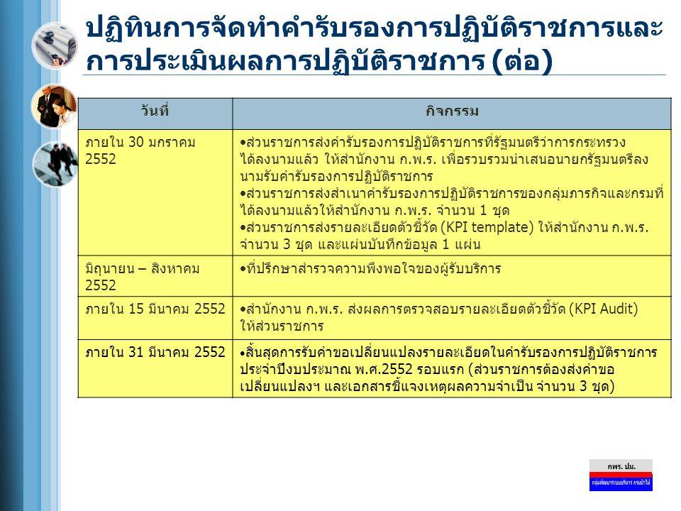 ปฏิทินการจัดทำคำรับรองการปฏิบัติราชการและ การประเมินผลการปฏิบัติราชการ (ต่อ) วันที่กิจกรรม ภายใน 30 มกราคม 2552  ส่วนราชการส่งคำรับรองการปฏิบัติราชกา