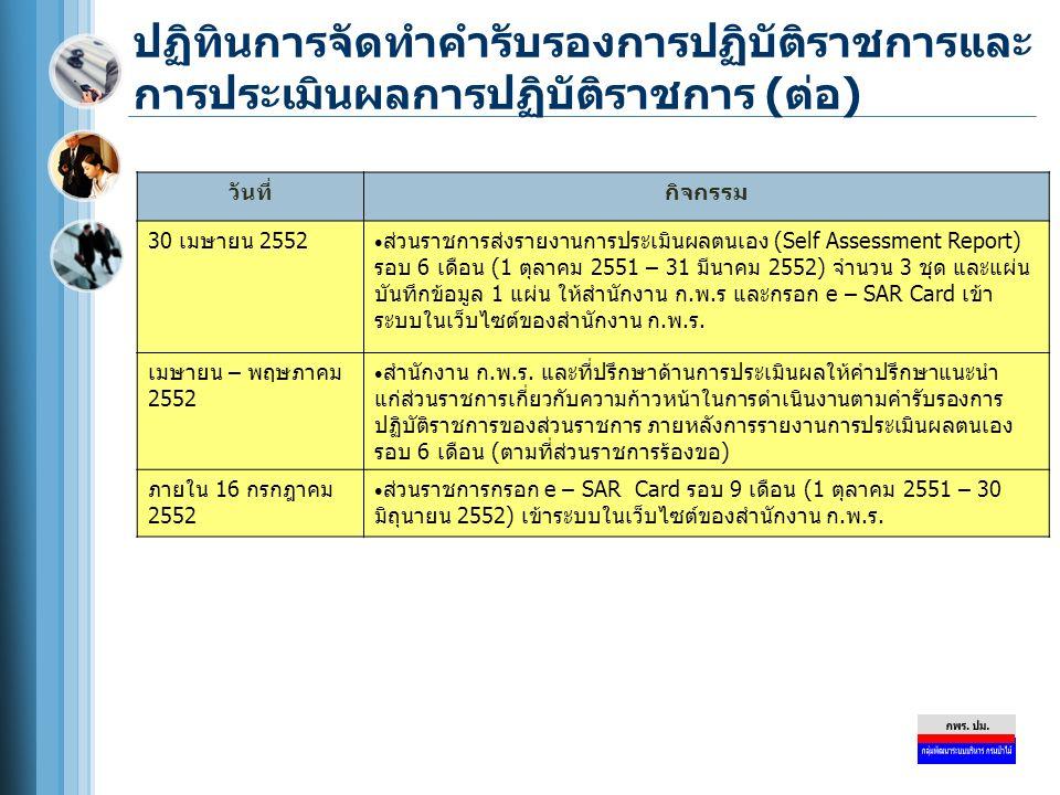 ปฏิทินการจัดทำคำรับรองการปฏิบัติราชการและ การประเมินผลการปฏิบัติราชการ (ต่อ) วันที่กิจกรรม 30 เมษายน 2552 ส่วนราชการส่งรายงานการประเมินผลตนเอง (Self A