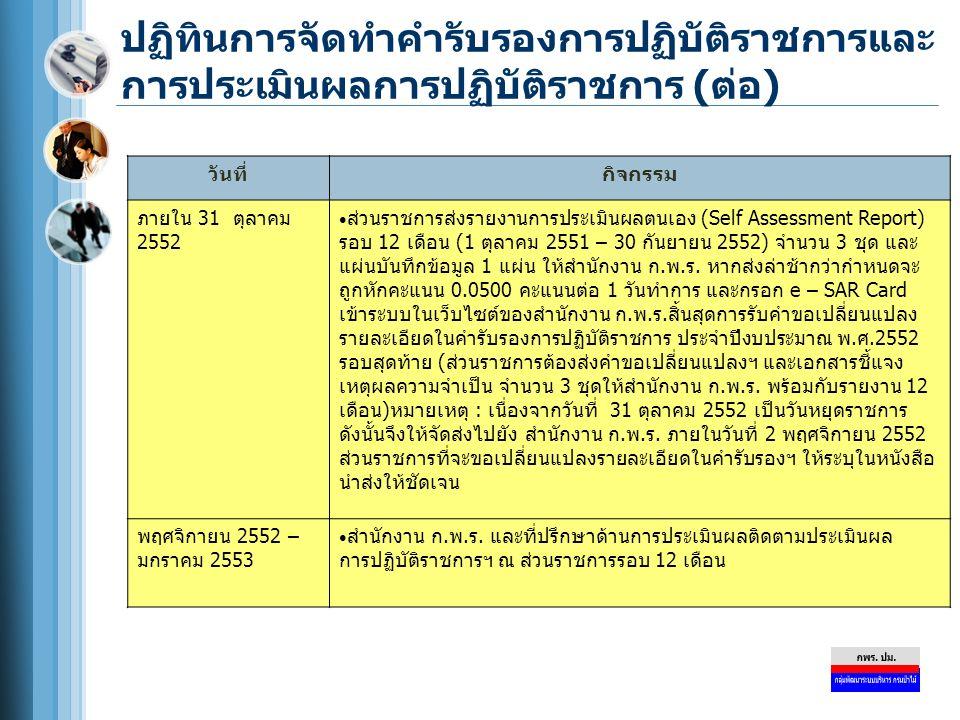 ปฏิทินการจัดทำคำรับรองการปฏิบัติราชการและ การประเมินผลการปฏิบัติราชการ (ต่อ) วันที่กิจกรรม ภายใน 31 ตุลาคม 2552 ส่วนราชการส่งรายงานการประเมินผลตนเอง (