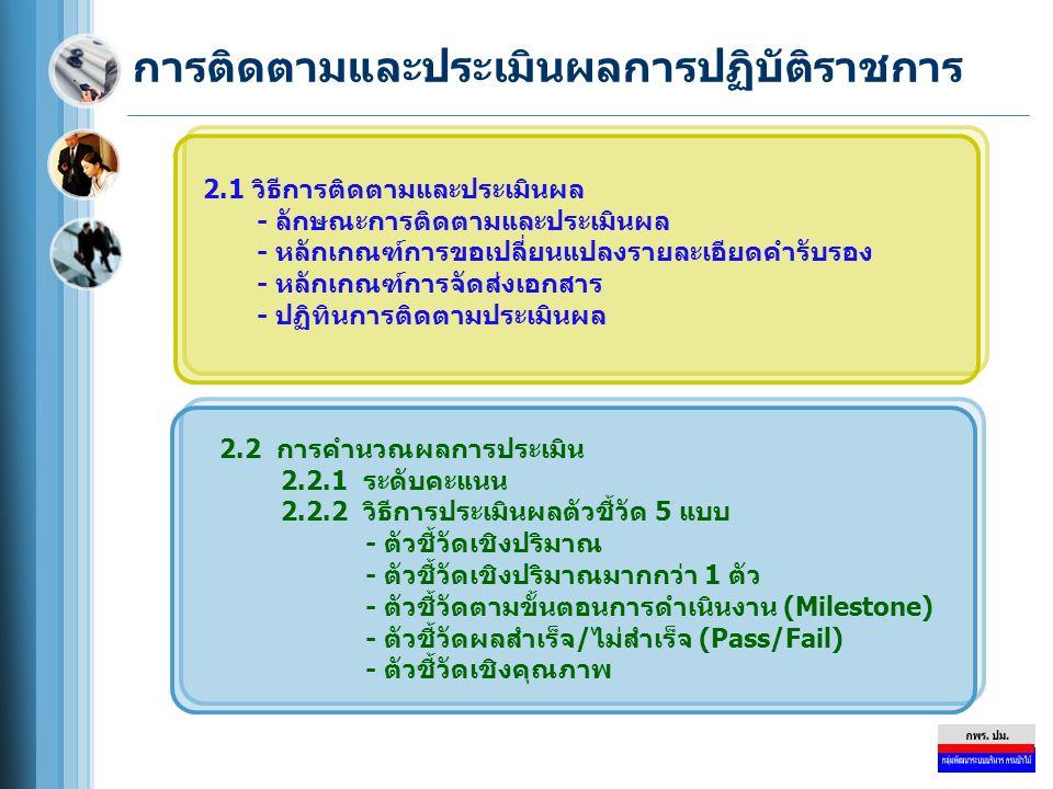 2.1 วิธีการติดตามและประเมินผล - ลักษณะการติดตามและประเมินผล - หลักเกณฑ์การขอเปลี่ยนแปลงรายละเอียดคำรับรอง - หลักเกณฑ์การจัดส่งเอกสาร - ปฏิทินการติดตาม