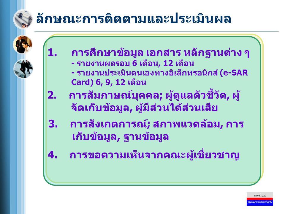 ลักษณะการติดตามและประเมินผล 1.การศึกษาข้อมูล เอกสาร หลักฐานต่าง ๆ - รายงานผลรอบ 6 เดือน, 12 เดือน - รายงานประเมินตนเองทางอิเล็กทรอนิกส์ (e-SAR Card) 6