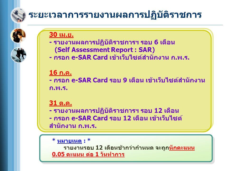ระยะเวลาการรายงานผลการปฏิบัติราชการ 30 เม.ย. - รายงานผลการปฏิบัติราชการฯ รอบ 6 เดือน (Self Assessment Report : SAR) - กรอก e-SAR Card เข้าเว็บไซต์สำนั