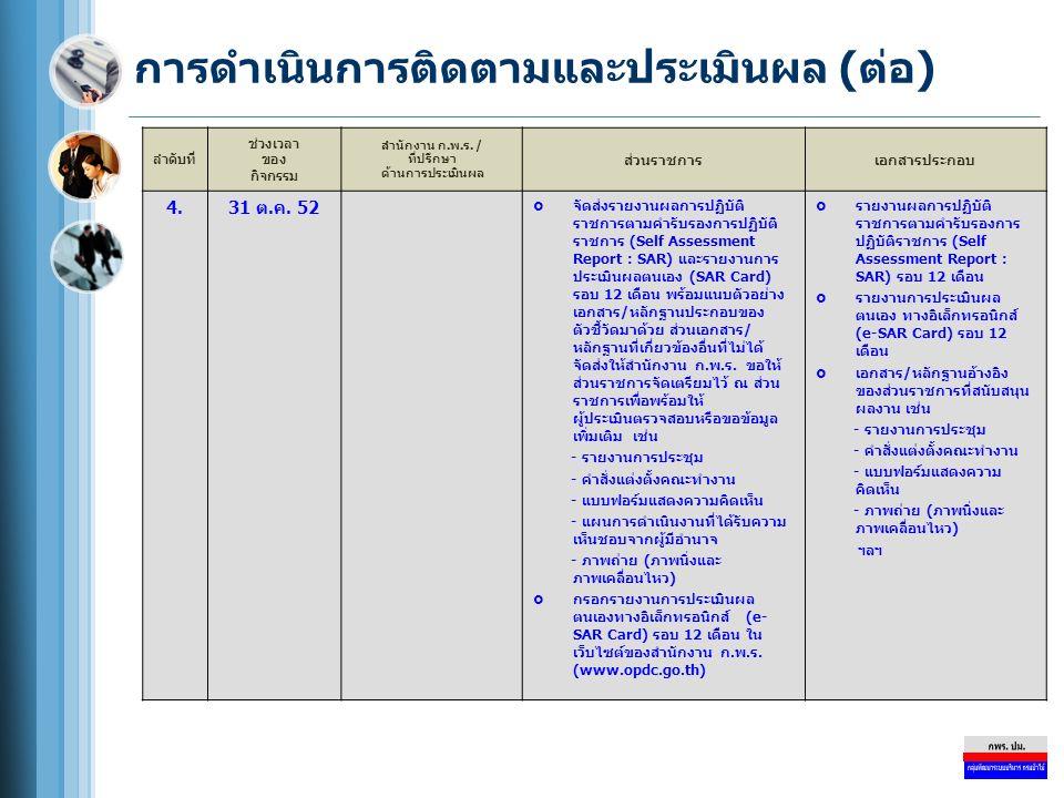 การดำเนินการติดตามและประเมินผล (ต่อ) ลำดับที่ ช่วงเวลา ของ กิจกรรม สำนักงาน ก.พ.ร. / ที่ปรึกษา ด้านการประเมินผล ส่วนราชการเอกสารประกอบ 4.31 ต.ค. 52 