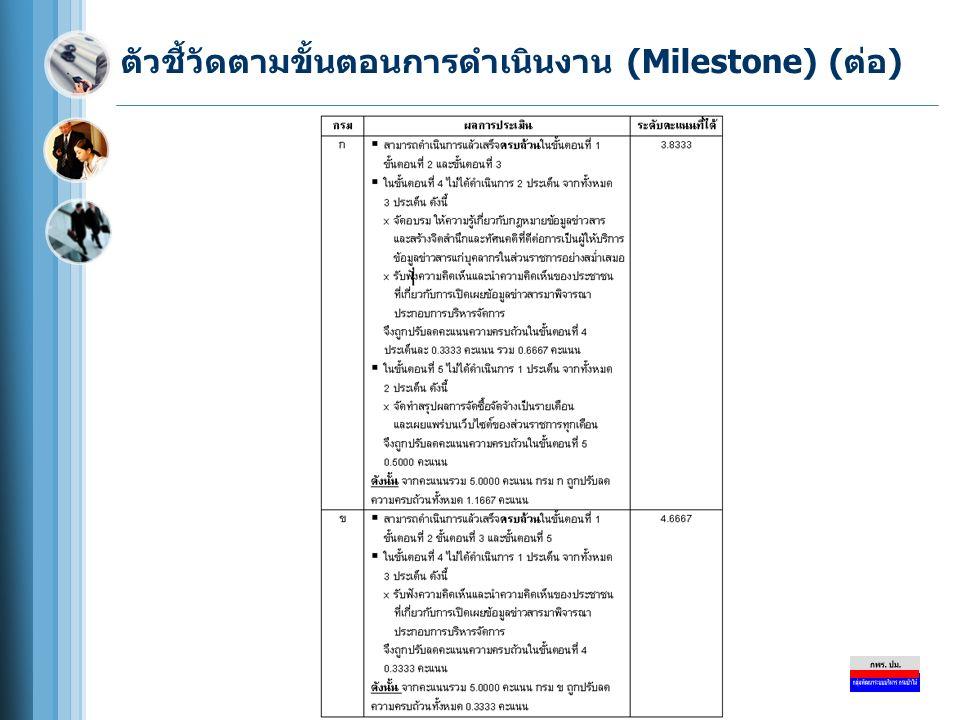ตัวชี้วัดตามขั้นตอนการดำเนินงาน (Milestone) (ต่อ)