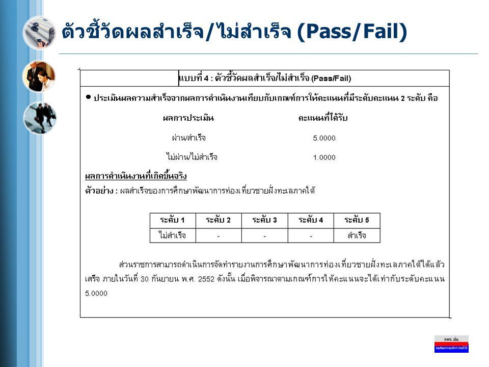 ตัวชี้วัดผลสำเร็จ/ไม่สำเร็จ (Pass/Fail)