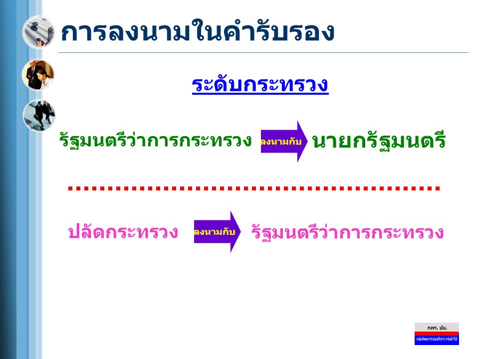 2.1 วิธีการติดตามและประเมินผล - ลักษณะการติดตามและประเมินผล - หลักเกณฑ์การขอเปลี่ยนแปลงรายละเอียดคำรับรอง - หลักเกณฑ์การจัดส่งเอกสาร - ปฏิทินการติดตามประเมินผล 2.2 การคำนวณผลการประเมิน 2.2.1 ระดับคะแนน 2.2.2 วิธีการประเมินผลตัวชี้วัด 5 แบบ - ตัวชี้วัดเชิงปริมาณ - ตัวชี้วัดเชิงปริมาณมากกว่า 1 ตัว - ตัวชี้วัดตามขั้นตอนการดำเนินงาน (Milestone) - ตัวชี้วัดผลสำเร็จ/ไม่สำเร็จ (Pass/Fail) - ตัวชี้วัดเชิงคุณภาพ