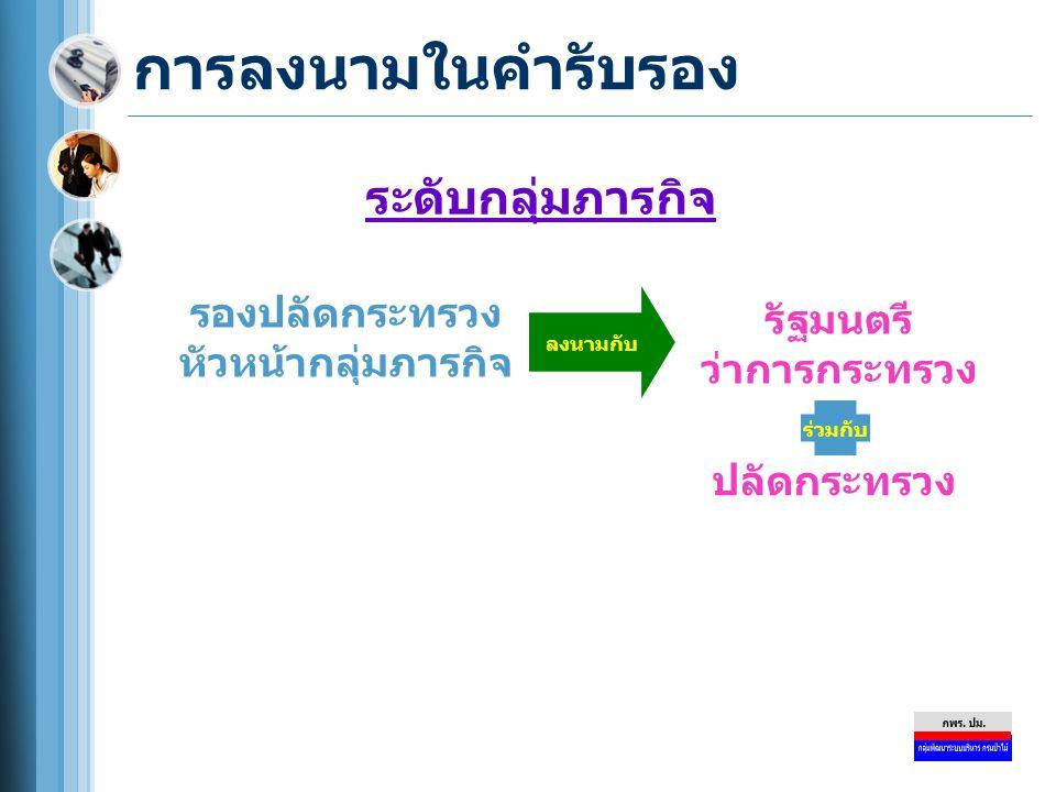 การลงนามในคำรับรอง ขึ้นตรงต่อนายกรัฐมนตรี ระดับกรม นายกรัฐมนตรี ลงนามกับ ขึ้นตรงต่อ รัฐมนตรีว่าการ รัฐมนตรีว่าการกระทรวง ลงนามกับ ไม่สังกัดกระทรวง รองนายกรัฐมนตรี หรือรัฐมนตรีว่าการที่กำกับดูแล ลงนามกับ กรม (ในกลุ่มภารกิจ) รองปลัดกระทรวง ร่วมกับ ปลัดกระทรวง ลงนามกับ กรม (ไม่มีกลุ่มภารกิจ) ปลัดกระทรวง ลงนามกับ ปลัดกระทรวง (สป.) รัฐมนตรีที่กำกับดูแล ลงนามกับ
