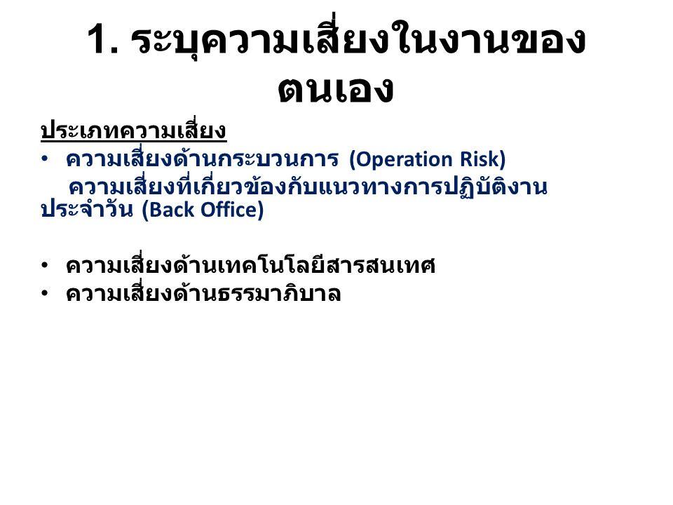 1. ระบุความเสี่ยงในงานของ ตนเอง ประเภทความเสี่ยง ความเสี่ยงด้านกระบวนการ (Operation Risk) ความเสี่ยงที่เกี่ยวข้องกับแนวทางการปฏิบัติงาน ประจำวัน (Back