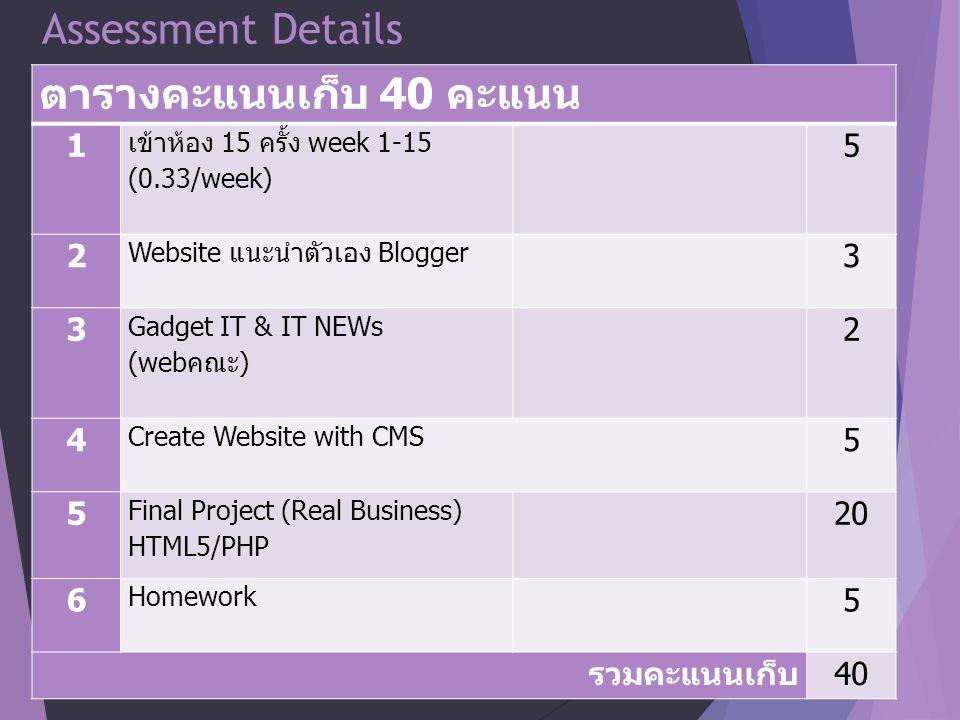 Assessment Details ตารางคะแนนเก็บ 40 คะแนน 1 เข้าห้อง 15 ครั้ง week 1-15 (0.33/week) 5 2 Website แนะนำตัวเอง Blogger 3 3 Gadget IT & IT NEWs (web คณะ ) 2 4 Create Website with CMS 5 5 Final Project (Real Business) HTML5/PHP 20 6 Homework 5 รวมคะแนนเก็บ 40