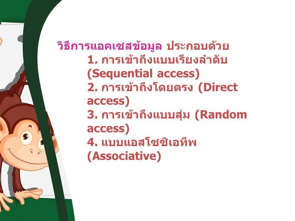 วิธีการแอคเซสข้อมูล ประกอบด้วย 1. การเข้าถึงแบบเรียงลำดับ (Sequential access) 2. การเข้าถึงโดยตรง (Direct access) 3. การเข้าถึงแบบสุ่ม (Random access)