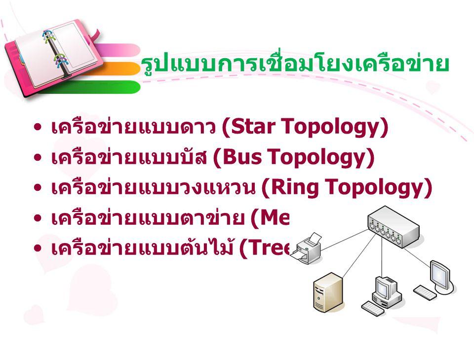 รูปแบบการเชื่อมโยงเครือข่าย เครือข่ายแบบดาว (Star Topology) เครือข่ายแบบบัส (Bus Topology) เครือข่ายแบบวงแหวน (Ring Topology) เครือข่ายแบบตาข่าย (Mesh Topology) เครือข่ายแบบต้นไม้ (Tree Topology)