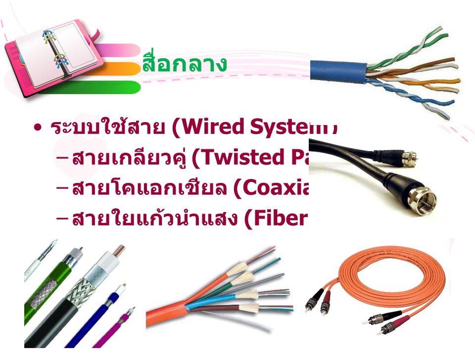 สื่อกลาง ระบบใช้สาย (Wired System) – สายเกลียวคู่ (Twisted Pair Cable) – สายโคแอกเชียล (Coaxial Cable) – สายใยแก้วนำแสง (Fiber Optic Cable)