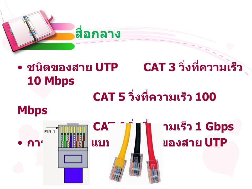 สื่อกลาง ชนิดของสาย UTP CAT 3 วิ่งที่ความเร็ว 10 Mbps CAT 5 วิ่งที่ความเร็ว 100 Mbps CAT 6 วิ่งที่ความเร็ว 1 Gbps การเรียงสายแบบมาตรฐานของสาย UTP
