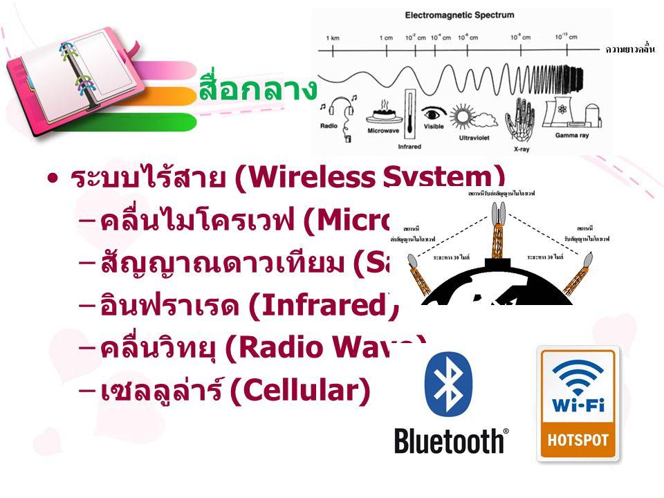 สื่อกลาง ระบบไร้สาย (Wireless System) – คลื่นไมโครเวฟ (Microwave) – สัญญาณดาวเทียม (Satellite) – อินฟราเรด (Infrared) – คลื่นวิทยุ (Radio Wave) – เซลลูล่าร์ (Cellular)