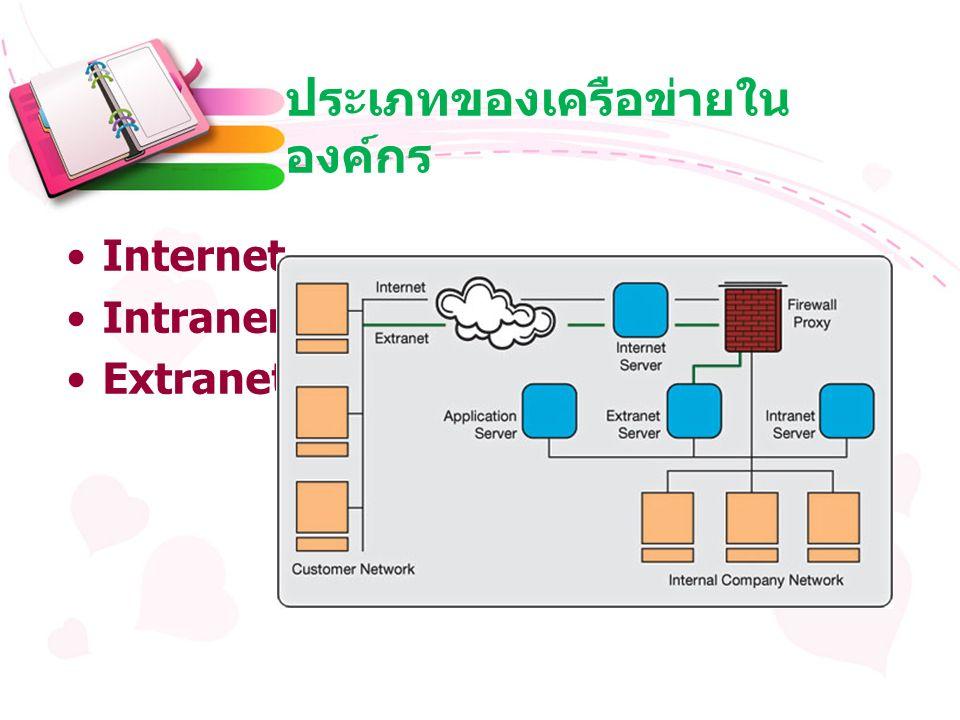 ประเภทของเครือข่ายใน องค์กร Internet Intraner Extranet