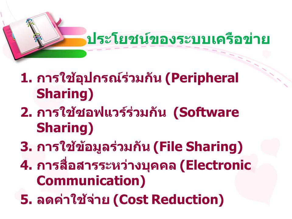 ประโยชน์ของระบบเครือข่าย 1. การใช้อุปกรณ์ร่วมกัน (Peripheral Sharing) 2.