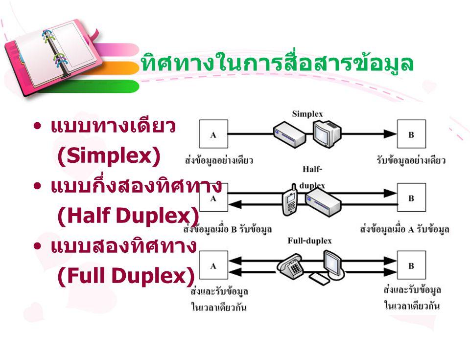 ฮาร์ดแวร์ในระบบเครือข่าย คอมพิวเตอร์ (Computer) การ์ดเชื่อมต่อเครือข่าย (Network Interface Card : NIC) สายเคเบิล (Cable) โมเด็ม (Modem) เราเตอร์ (Router) ฮับ (Hub) / สวิชชิ่ง (Switching) รีพีทเตอร์ (Repeater) / บริดจ์ (Bridge) / เกตเวย์ (Gateway)