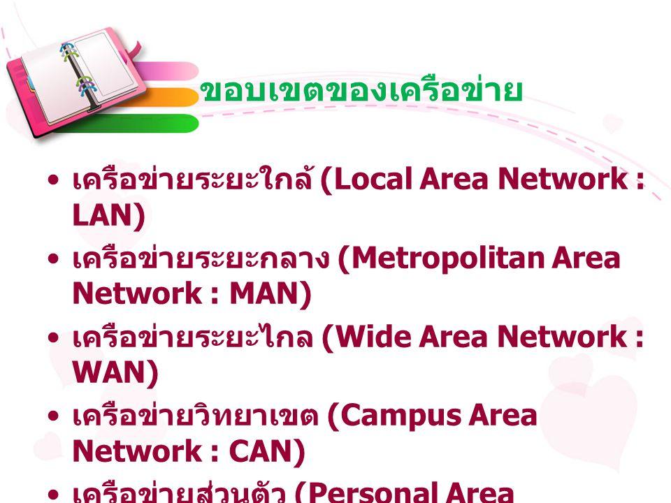 ขอบเขตของเครือข่าย เครือข่ายระยะใกล้ (Local Area Network : LAN) เครือข่ายระยะกลาง (Metropolitan Area Network : MAN) เครือข่ายระยะไกล (Wide Area Network : WAN) เครือข่ายวิทยาเขต (Campus Area Network : CAN) เครือข่ายส่วนตัว (Personal Area Network : PAN)