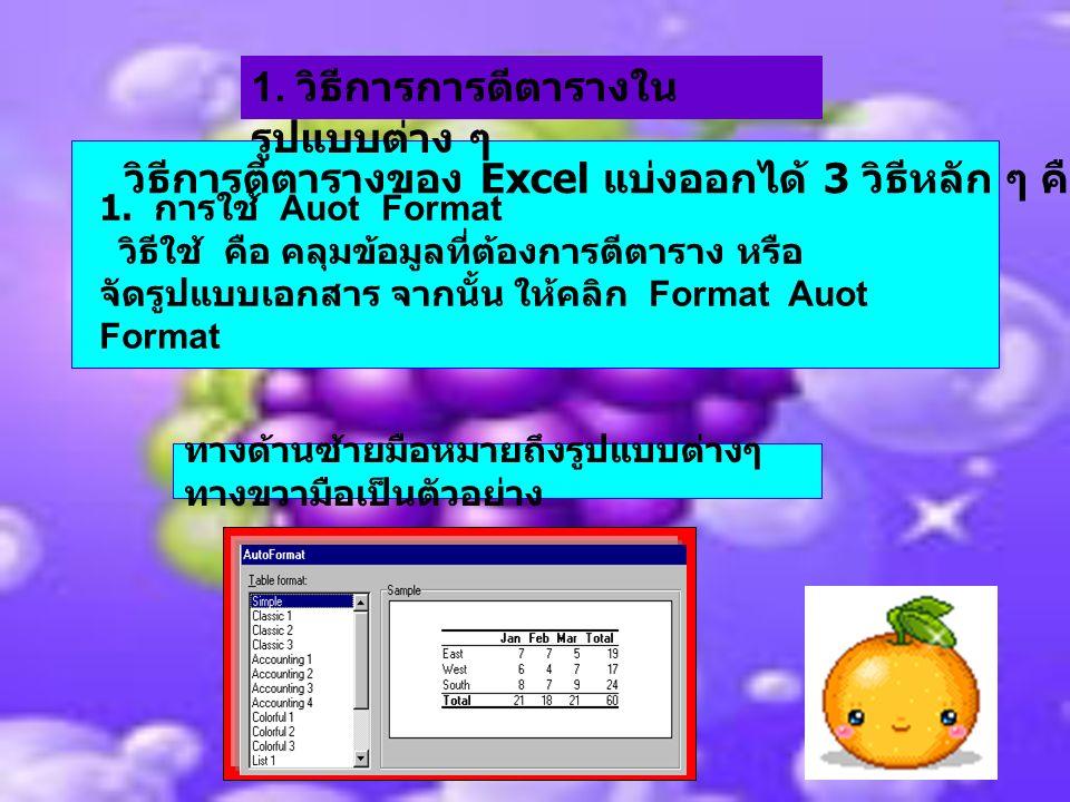 วิธีการตีตารางของ Excel แบ่งออกได้ 3 วิธีหลัก ๆ คือ 1. การใช้ Auot Format วิธีใช้ คือ คลุมข้อมูลที่ต้องการตีตาราง หรือ จัดรูปแบบเอกสาร จากนั้น ให้คลิก