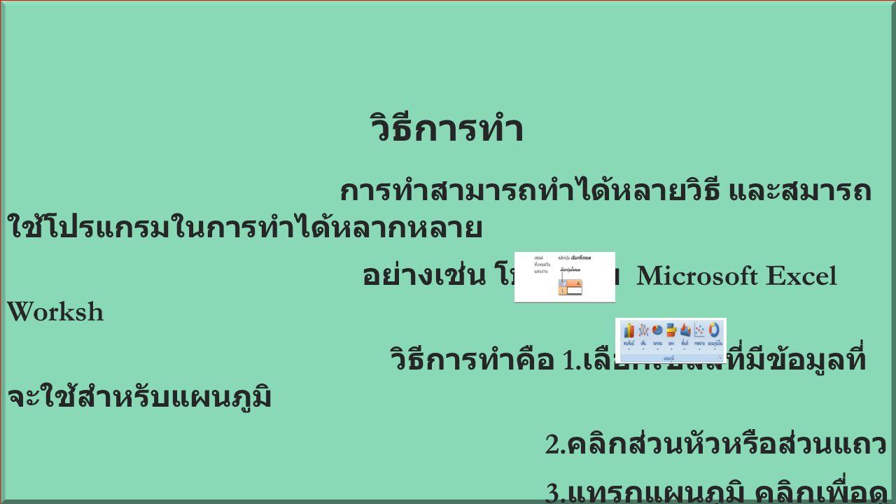วิธีการทำ การทำสามารถทำได้หลายวิธี และสมารถ ใช้โปรแกรมในการทำได้หลากหลาย อย่างเช่น โปรแกรม Microsoft Excel Worksh วิธีการทำคือ 1.