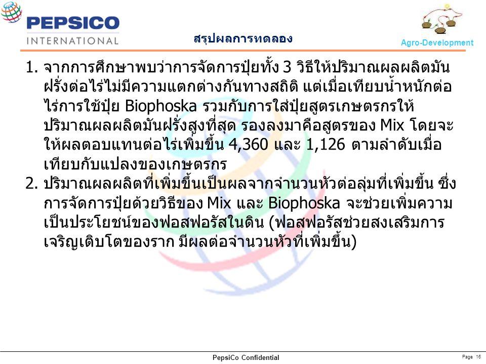 Page 16 PepsiCo Confidential Agro-Development สรุปผลการทดลอง 1. จากการศึกษาพบว่าการจัดการปุ๋ยทั้ง 3 วิธีให้ปริมาณผลผลิตมัน ฝรั่งต่อไร่ไม่มีความแตกต่าง