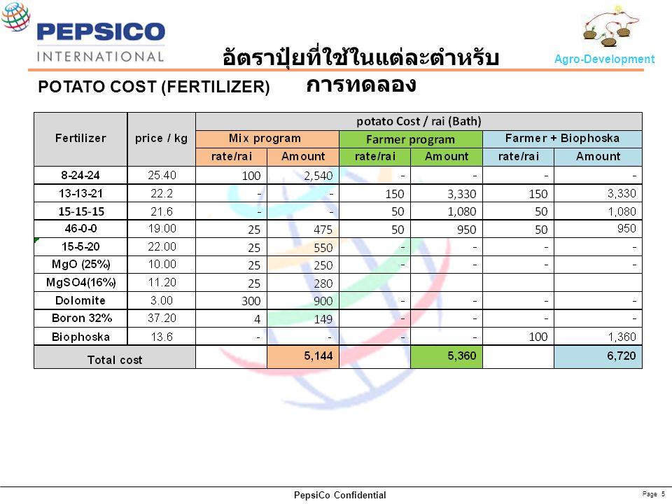 Page 16 PepsiCo Confidential Agro-Development สรุปผลการทดลอง 1.