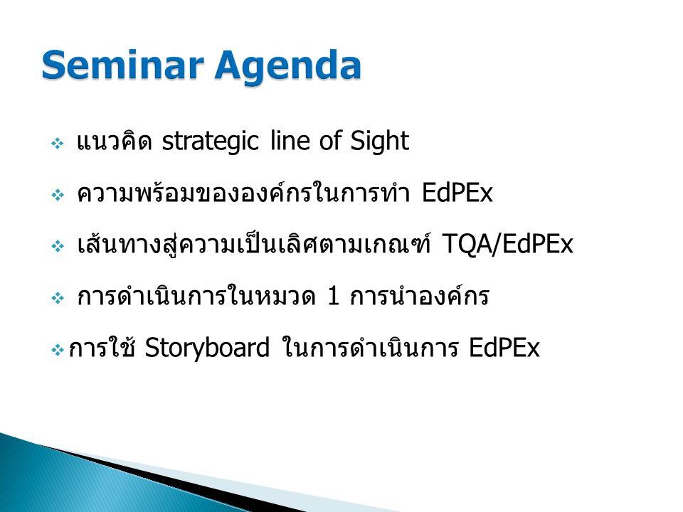  แนวคิด strategic line of Sight  ความพร้อมขององค์กรในการทำ EdPEx  เส้นทางสู่ความเป็นเลิศตามเกณฑ์ TQA/EdPEx  การดำเนินการในหมวด 1 การนำองค์กร  การใช้ Storyboard ในการดำเนินการ EdPEx
