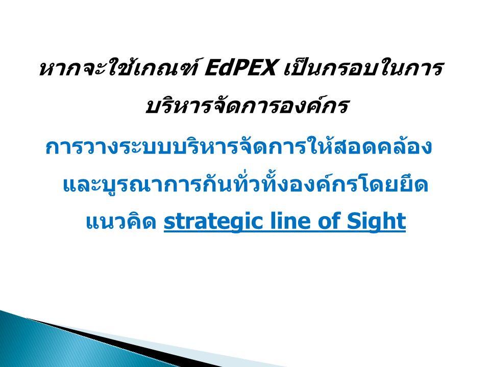 หากจะใช้เกณฑ์ EdPEX เป็นกรอบในการ บริหารจัดการองค์กร การวางระบบบริหารจัดการให้สอดคล้อง และบูรณาการกันทั่วทั้งองค์กรโดยยึด แนวคิด strategic line of Sig