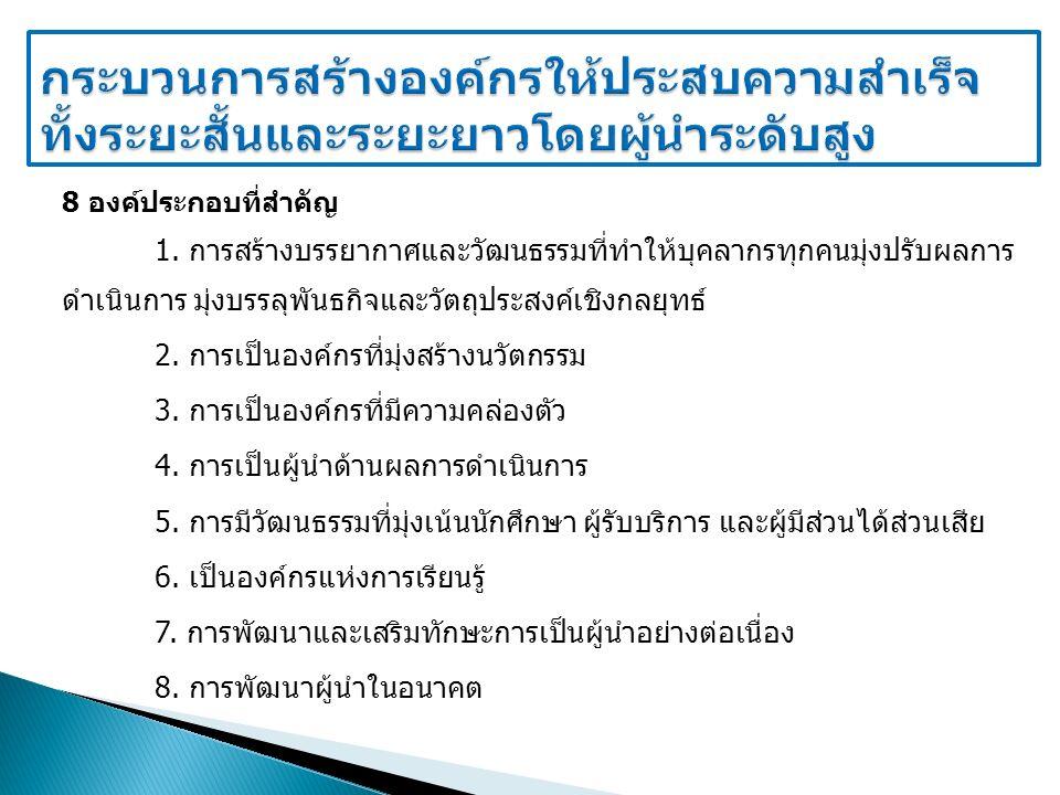 8 องค์ประกอบที่สำคัญ 1.