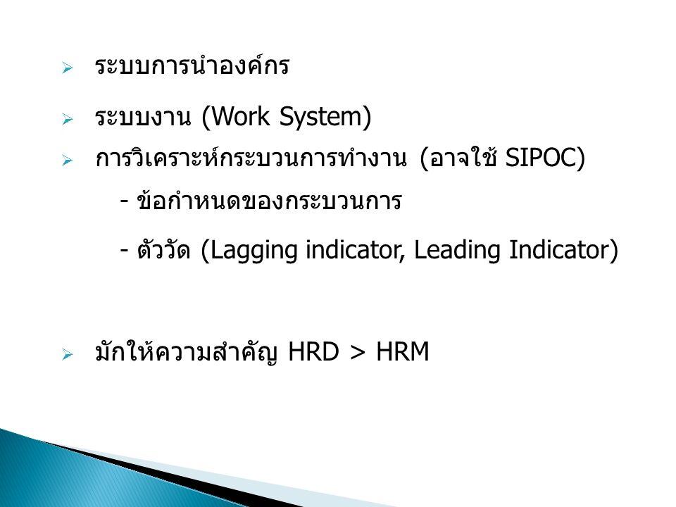  ระบบการนำองค์กร  ระบบงาน (Work System)  การวิเคราะห์กระบวนการทำงาน (อาจใช้ SIPOC) - ข้อกำหนดของกระบวนการ - ตัววัด (Lagging indicator, Leading Indicator)  มักให้ความสำคัญ HRD > HRM