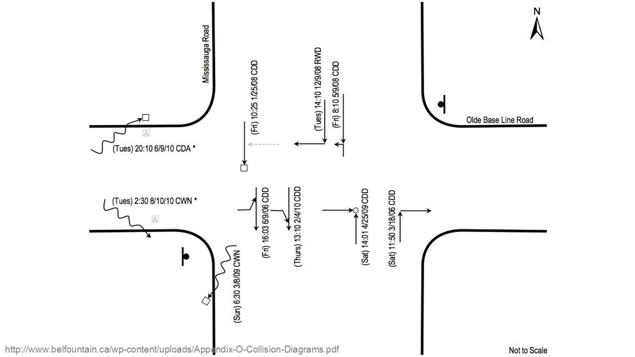 http://www.belfountain.ca/wp-content/uploads/Appendix-O-Collision-Diagrams.pdf