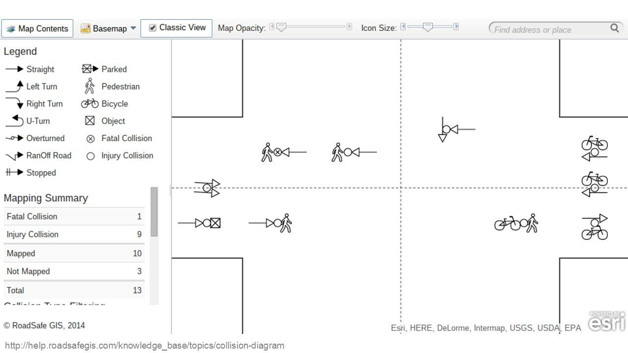 http://help.roadsafegis.com/knowledge_base/topics/collision-diagram